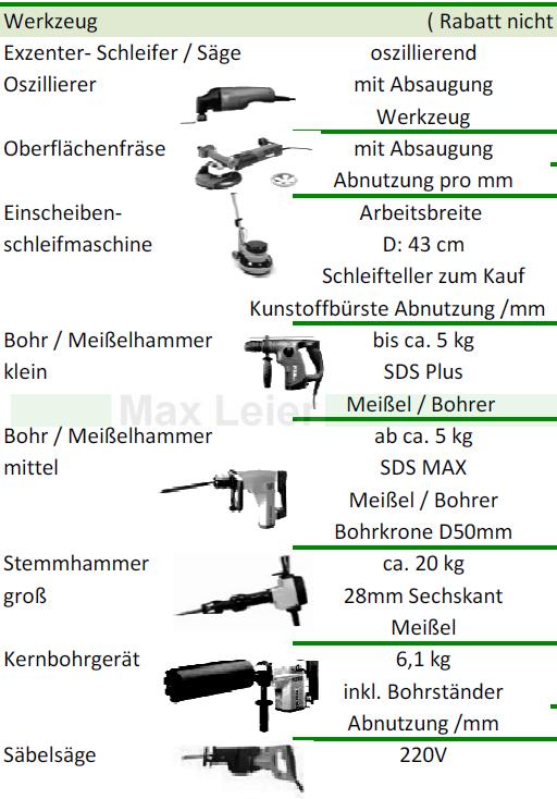 Abbruchhammer Bohrhammer Hilti Duss Hitachi mieten Fuchsschwanz