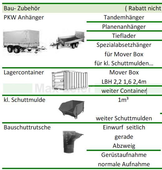 Anhaenger Container Schuttmulden