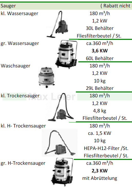 HEPA sauger Wassersauger Trockensauger Bausauger Waschsauger