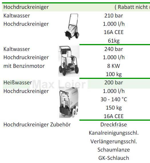 Hochdruckreiniger Kaercher Heisswasserhochdruck Benzinmotor