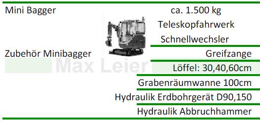 Minibagger Abbruchhammer Grabenraemwanne