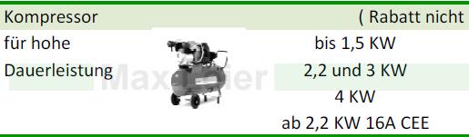 Schrubbautomat Scheuergeraet Pad Pads