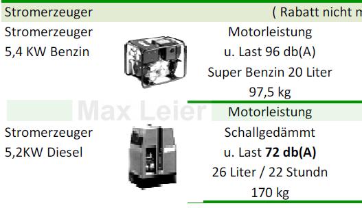 Stromerzeuger Benzin Diesel