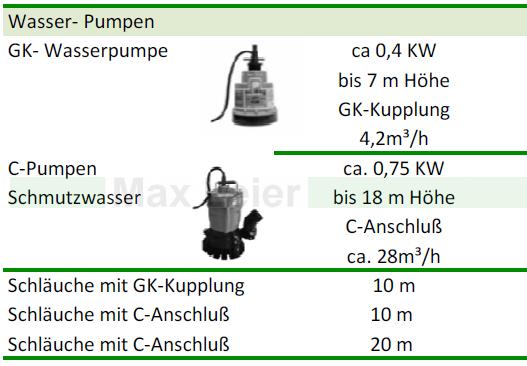 Wasserpumpen C GK Wasserschlaeuche